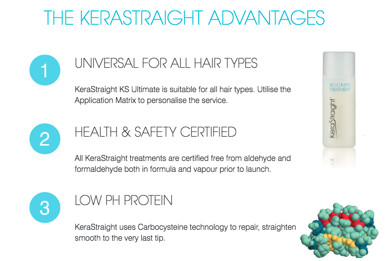 Kerastraight Facts