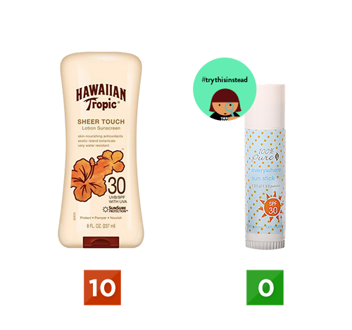 Hawaiian Tropic Think Dirty Suntanning toxicity cancer cosmetics